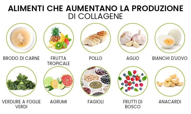 grafica alimenti che incentivano la produzione di collagene