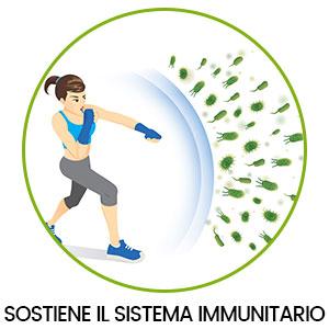 benefici sul sistema immunitario della curcumina a riduzione del diabete e dell'insulina