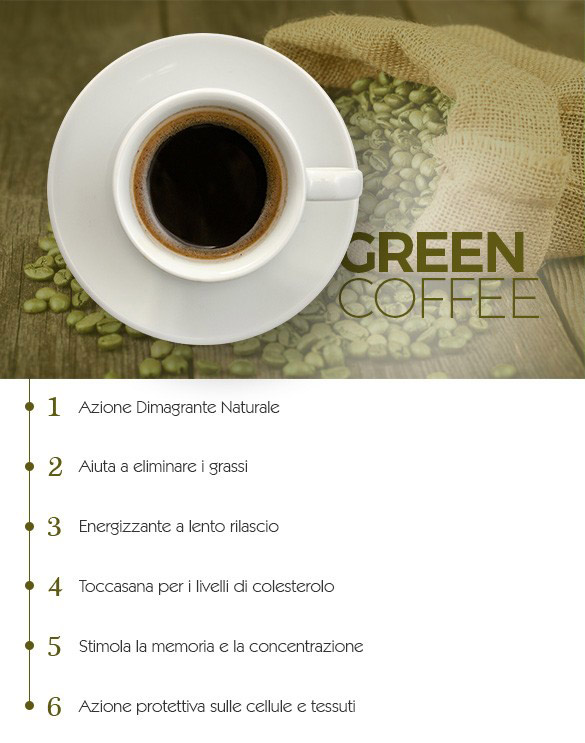infografica con benefici green coffee in tazza di caffè nero