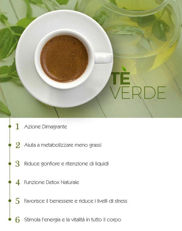infografica con benefici te verde in tazza di tè verde