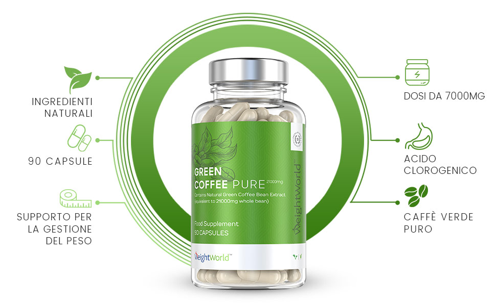 infografica caffè verde per dimagrire brucia grassi termogenico naturale