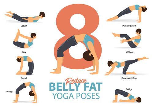infografica otto posizioni yoga che riducono il grasso addominale