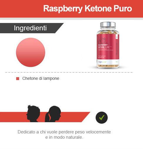 infografica ingredienti raspberry ketone puro estratto di chetoni di lampone