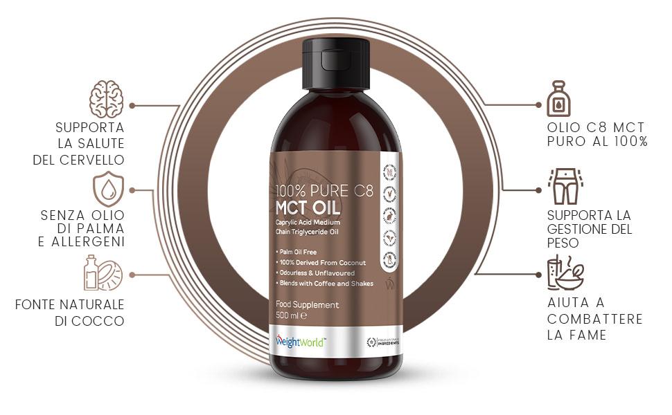 perdere peso chetogenica energia ai livelli salute del cervello infografica mct olio c8 olio di cocco puro