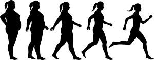 Grafica di donna di diverse dimensioni. Diventa sempre più magra