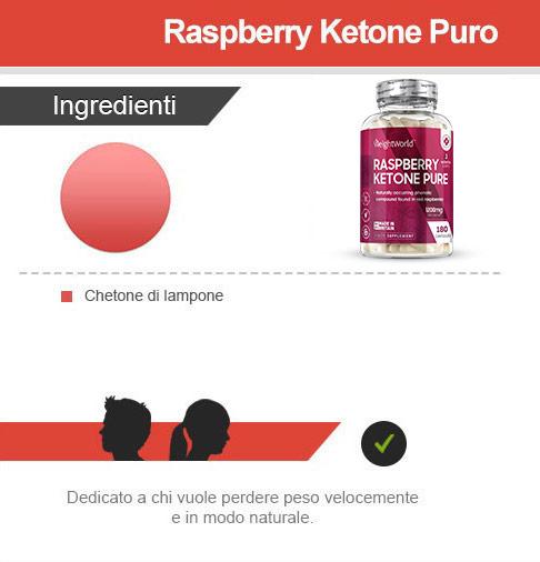 infografica ingredienti raspberry ketone plus estratto di chetoni di lampone